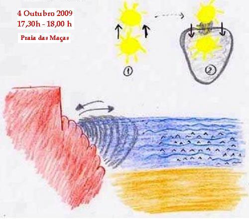 O Sol pulou na Praia das Maçãs
